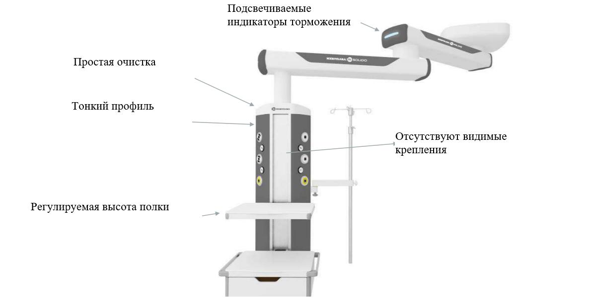Внешний вид изделия SOLIDO от компании «Мериваара»