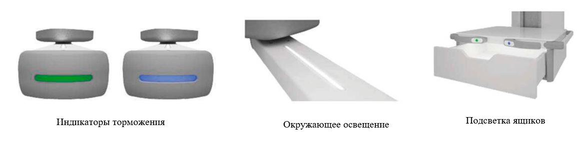 Визуальная подсветка для удобства использования
